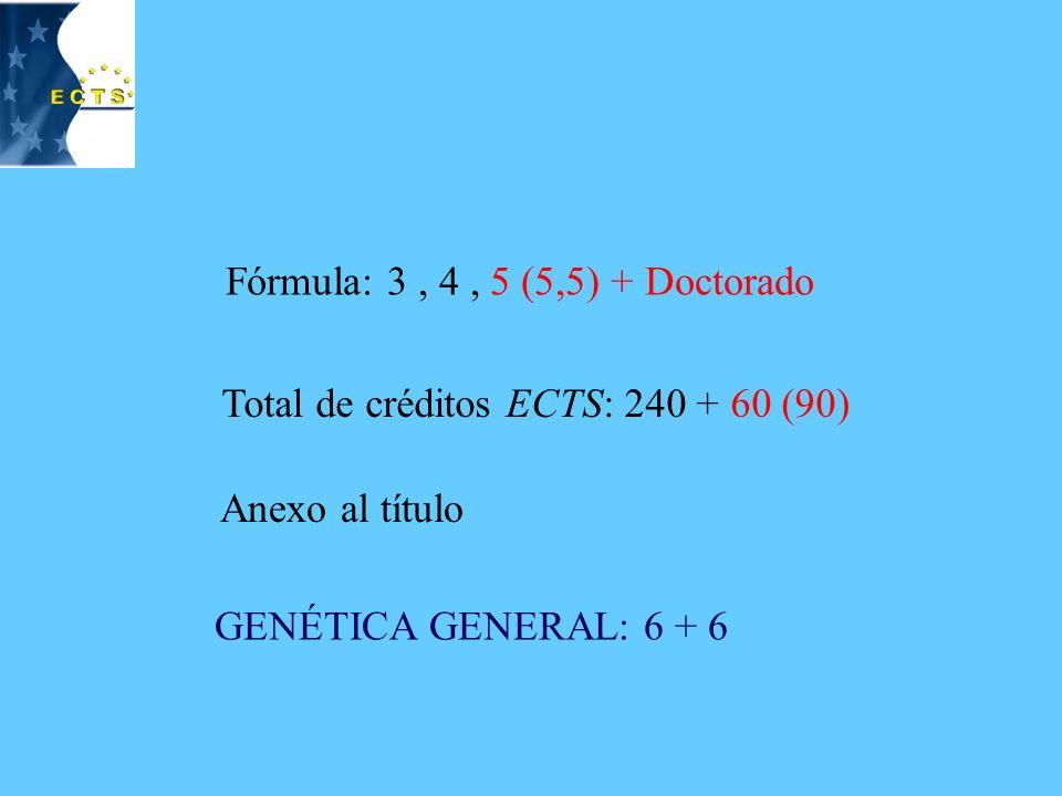 LA BIOLOGÍA EN ESPAÑA Asignaturas obligatorias Asignaturas optativas Postgrado 60 créditos 30 créditos