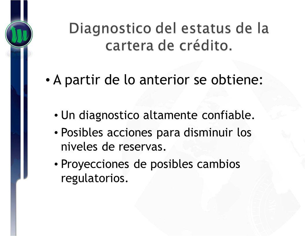 A partir de lo anterior se obtiene: Un diagnostico altamente confiable. Posibles acciones para disminuir los niveles de reservas. Proyecciones de posi