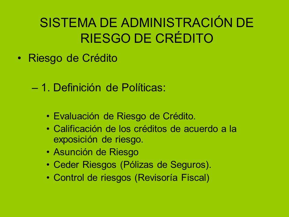 SISTEMA DE ADMINISTRACIÓN DE RIESGO DE CRÉDITO Riesgo de Crédito –1. Definición de Políticas: Evaluación de Riesgo de Crédito. Calificación de los cré