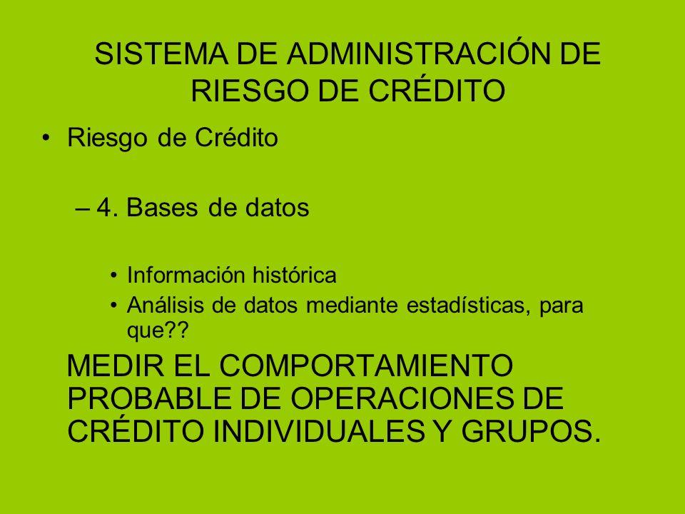 SISTEMA DE ADMINISTRACIÓN DE RIESGO DE CRÉDITO Riesgo de Crédito –4. Bases de datos Información histórica Análisis de datos mediante estadísticas, par