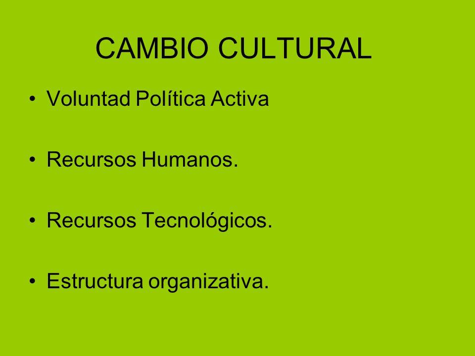 CAMBIO CULTURAL Voluntad Política Activa Recursos Humanos. Recursos Tecnológicos. Estructura organizativa.