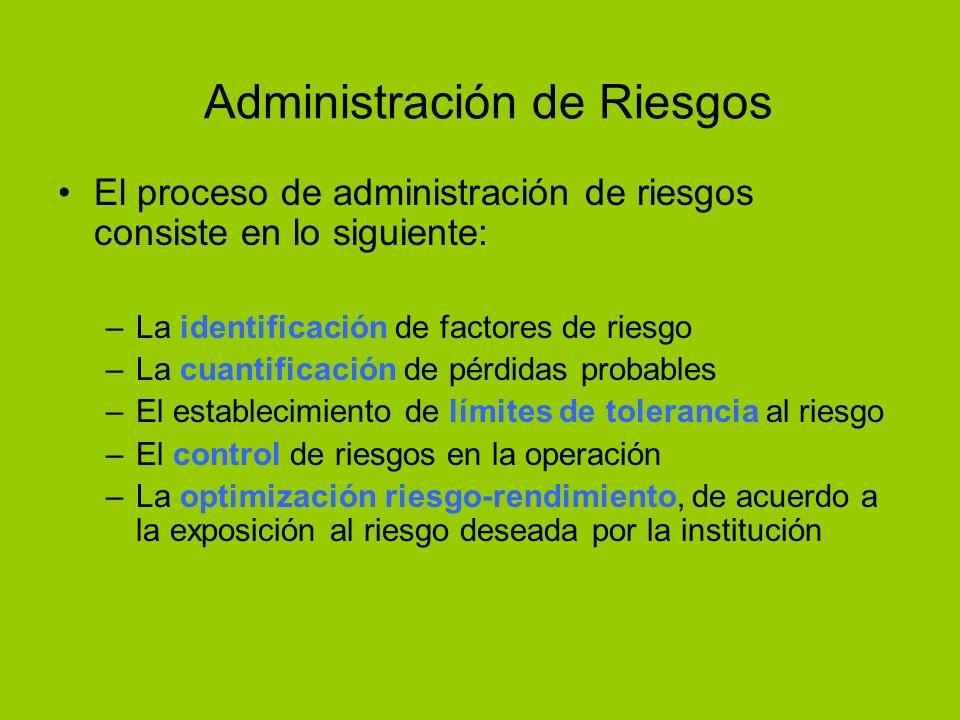 Administración de Riesgos El proceso de administración de riesgos consiste en lo siguiente: –La identificación de factores de riesgo –La cuantificació