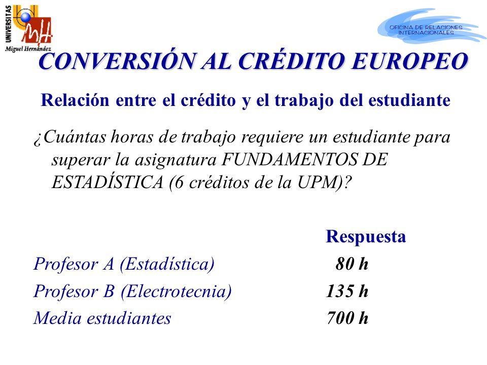 Relación entre el crédito y el trabajo del estudiante CONVERSIÓN AL CRÉDITO EUROPEO CONVERSIÓN AL CRÉDITO EUROPEO ¿Cuántas horas de trabajo requiere un estudiante para superar la asignatura FUNDAMENTOS DE ESTADÍSTICA (6 créditos de la UPM).