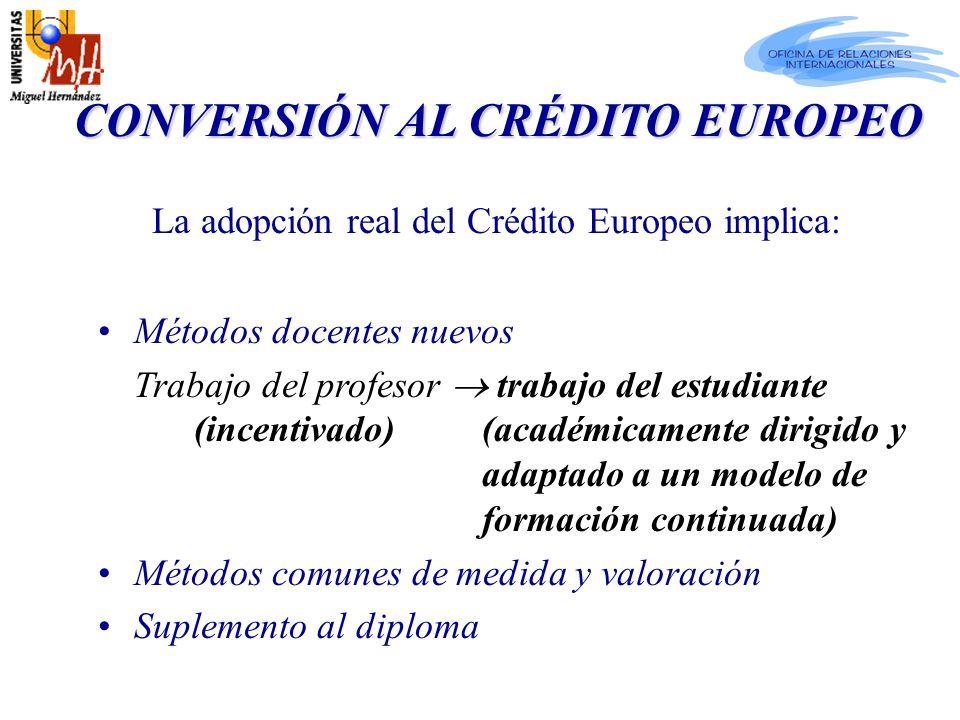 La adopción real del Crédito Europeo implica: Métodos docentes nuevos Trabajo del profesor trabajo del estudiante (incentivado)(académicamente dirigido y adaptado a un modelo de formación continuada) Métodos comunes de medida y valoración Suplemento al diploma CONVERSIÓN AL CRÉDITO EUROPEO CONVERSIÓN AL CRÉDITO EUROPEO