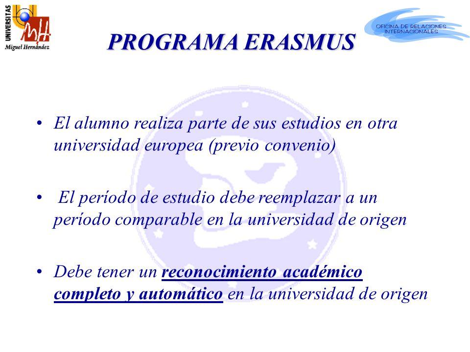 PROGRAMA ERASMUS El alumno realiza parte de sus estudios en otra universidad europea (previo convenio) El período de estudio debe reemplazar a un período comparable en la universidad de origen Debe tener un reconocimiento académico completo y automático en la universidad de origen