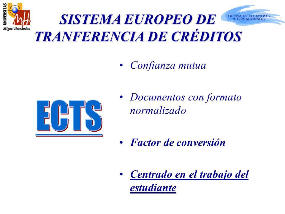 Confianza mutua Documentos con formato normalizado Factor de conversión Centrado en el trabajo del estudiante SISTEMA EUROPEO DE TRANFERENCIA DE CRÉDITOS