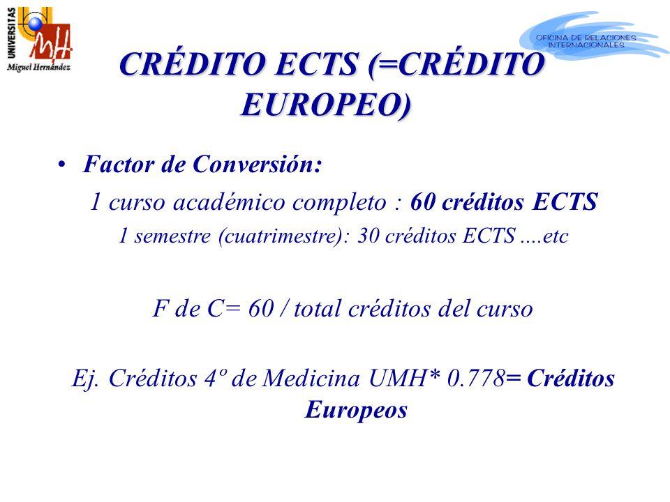 Parámetros recomendados (ECTS Couns.Sep.