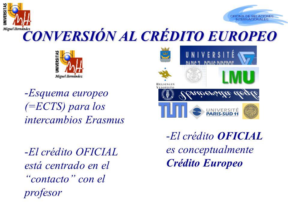 -Esquema europeo (=ECTS) para los intercambios Erasmus -El crédito OFICIAL está centrado en el contacto con el profesor -El crédito OFICIAL es conceptualmente Crédito Europeo CONVERSIÓN AL CRÉDITO EUROPEO CONVERSIÓN AL CRÉDITO EUROPEO