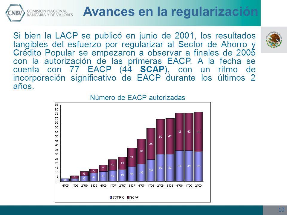 10 Avances en la regularización Si bien la LACP se publicó en junio de 2001, los resultados tangibles del esfuerzo por regularizar al Sector de Ahorro