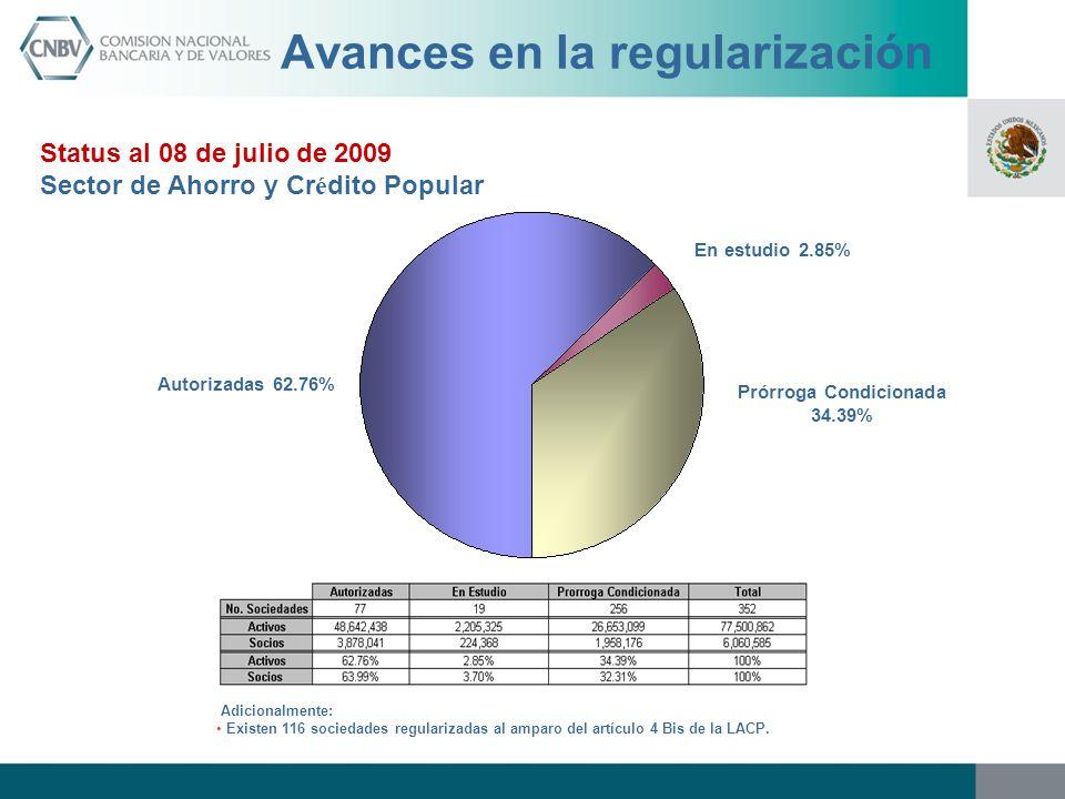 Avances en la regularización Status al 08 de julio de 2009 Sector de Ahorro y Cr é dito Popular Adicionalmente: Existen 116 sociedades regularizadas a