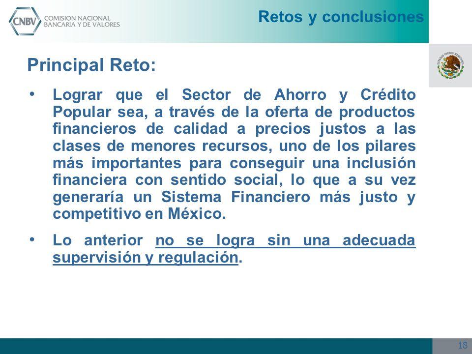 18 Retos y conclusiones Principal Reto: Lograr que el Sector de Ahorro y Crédito Popular sea, a través de la oferta de productos financieros de calida
