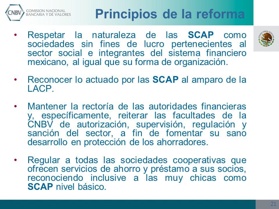 21 Principios de la reforma Respetar la naturaleza de las SCAP como sociedades sin fines de lucro pertenecientes al sector social e integrantes del si