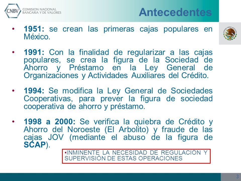 3 1951: se crean las primeras cajas populares en México. 1991: Con la finalidad de regularizar a las cajas populares, se crea la figura de la Sociedad