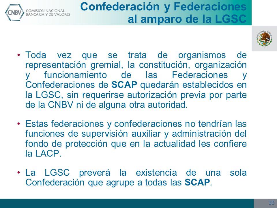 33 Confederación y Federaciones al amparo de la LGSC Toda vez que se trata de organismos de representación gremial, la constitución, organización y fu