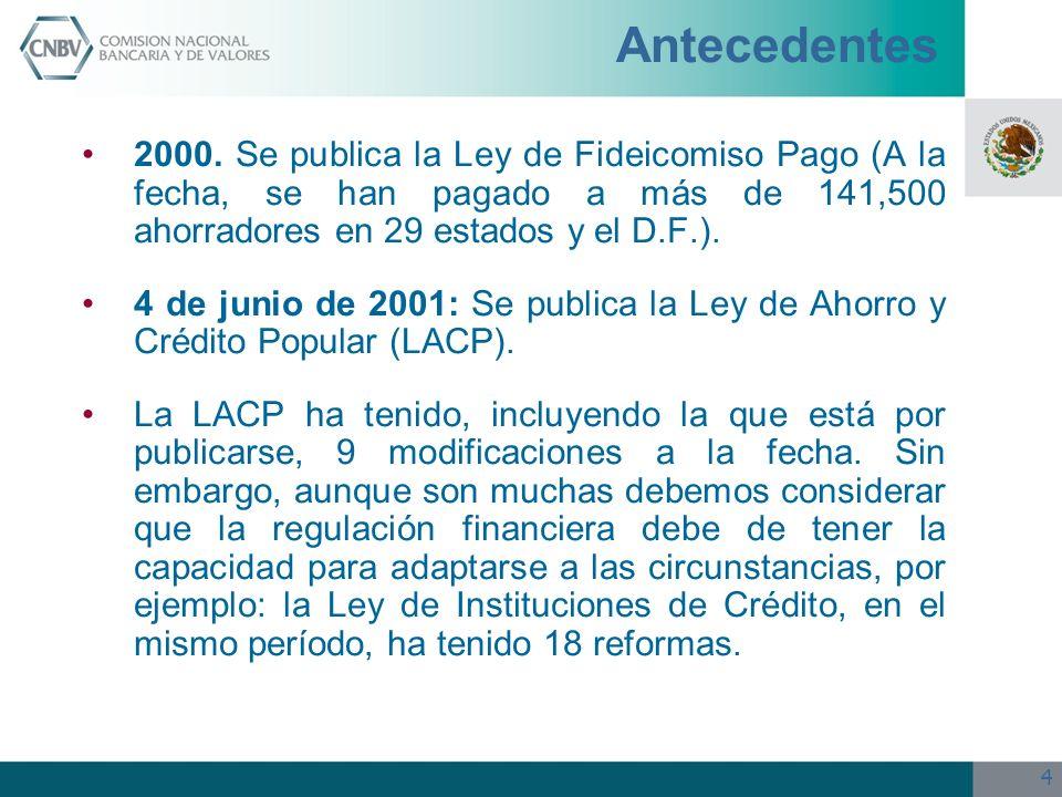 5 Antecedentes: LACP Objetivos principales de la LACP: Proteger los depósitos de los ahorradores y promover el desarrollo del sector a través de: Atribuir a la CNBV facultades de autorización, supervisión, regulación y sanción.