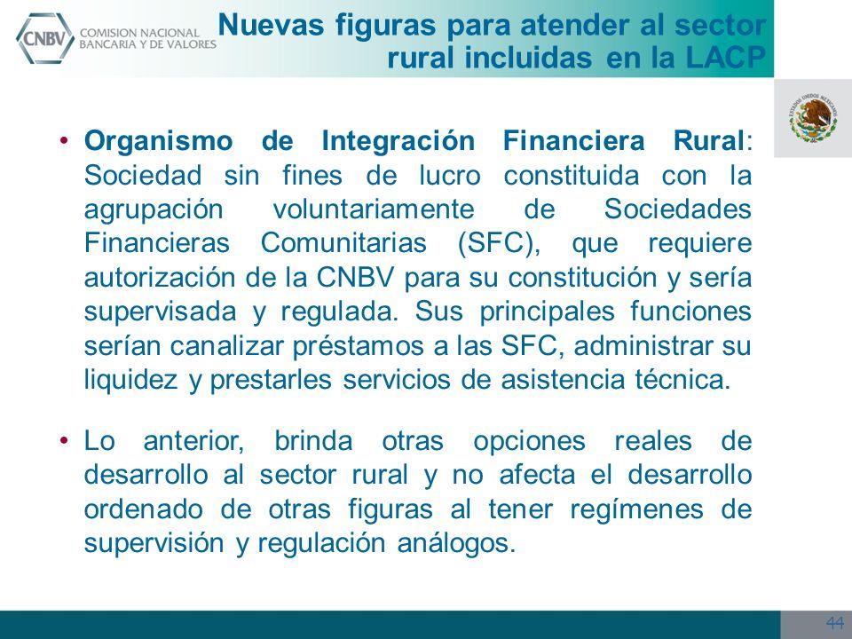 44 Organismo de Integración Financiera Rural: Sociedad sin fines de lucro constituida con la agrupación voluntariamente de Sociedades Financieras Comu