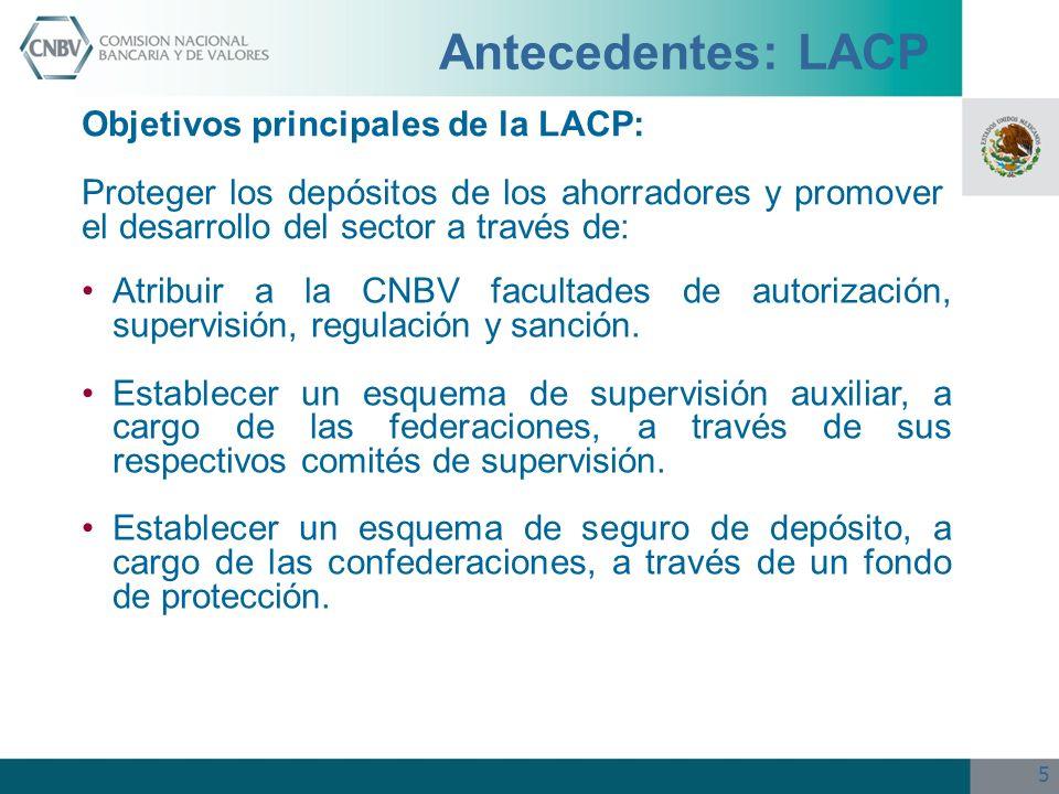 5 Antecedentes: LACP Objetivos principales de la LACP: Proteger los depósitos de los ahorradores y promover el desarrollo del sector a través de: Atri