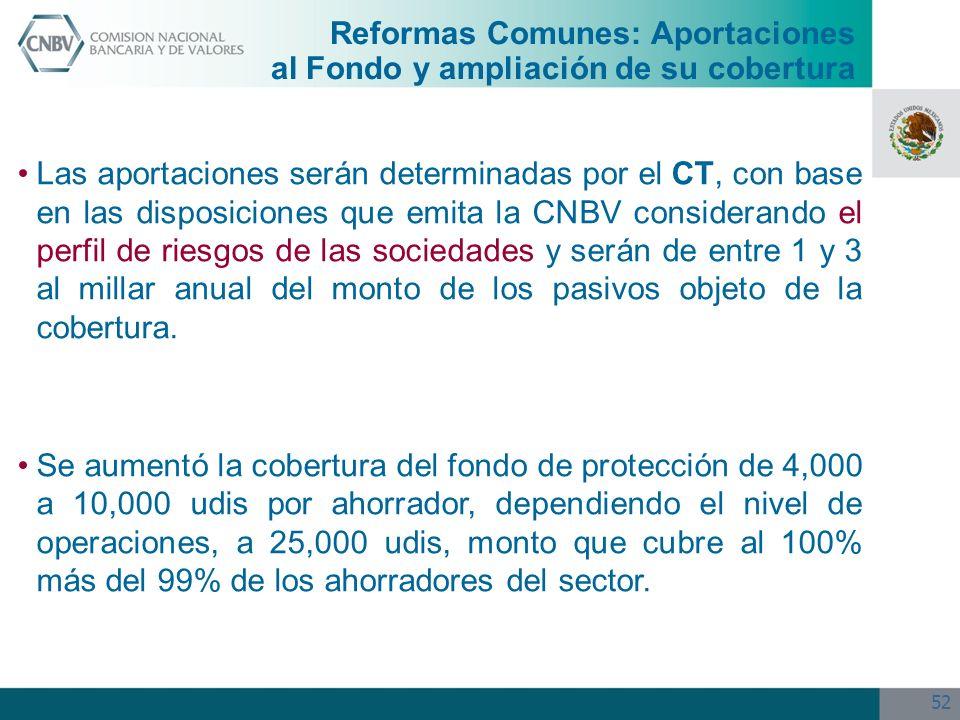 52 Reformas Comunes: Aportaciones al Fondo y ampliación de su cobertura Las aportaciones serán determinadas por el CT, con base en las disposiciones q