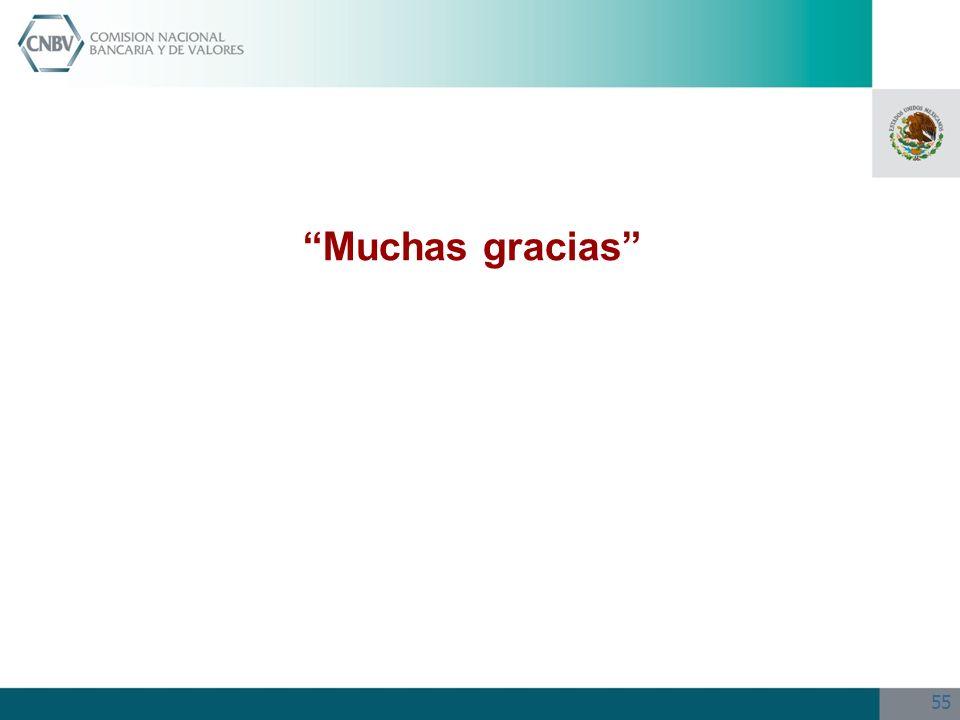 55 Muchas gracias