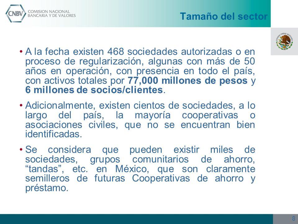 8 A la fecha existen 468 sociedades autorizadas o en proceso de regularización, algunas con más de 50 años en operación, con presencia en todo el país