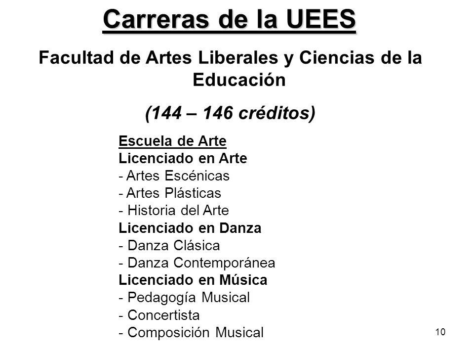 10 Carreras de la UEES Facultad de Artes Liberales y Ciencias de la Educación (144 – 146 créditos) Escuela de Arte Licenciado en Arte - Artes Escénica