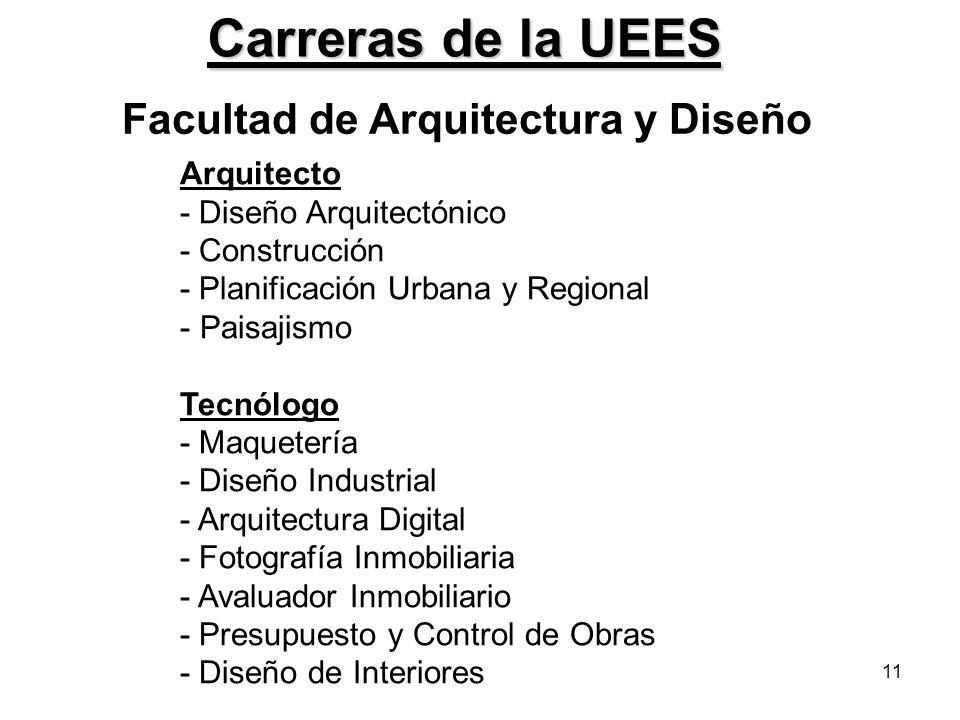 11 Carreras de la UEES Facultad de Arquitectura y Diseño Arquitecto - Diseño Arquitectónico - Construcción - Planificación Urbana y Regional - Paisaji