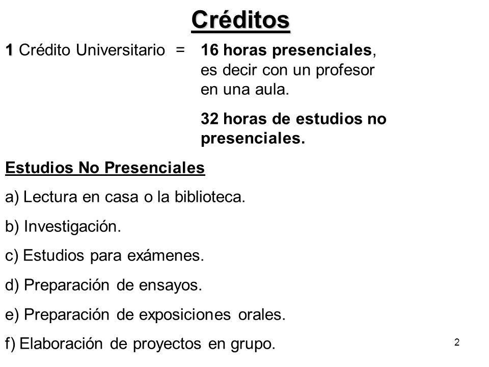 2Créditos 1 1 Crédito Universitario = 16 horas presenciales, es decir con un profesor en una aula. 32 horas de estudios no presenciales. Estudios No P