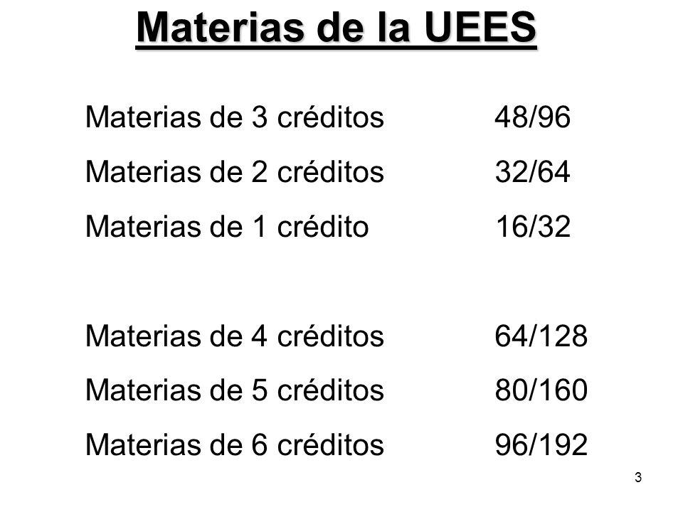 3 Materias de la UEES Materias de 3 créditos48/96 Materias de 2 créditos32/64 Materias de 1 crédito16/32 Materias de 4 créditos64/128 Materias de 5 cr