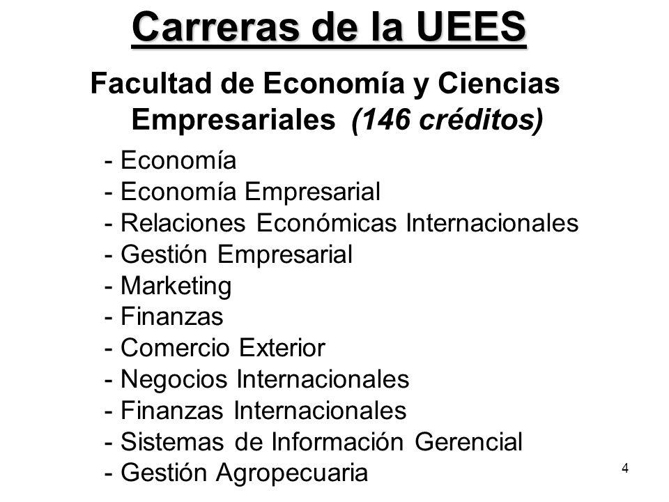 4 Carreras de la UEES Facultad de Economía y Ciencias Empresariales (146 créditos) - Economía - Economía Empresarial - Relaciones Económicas Internaci