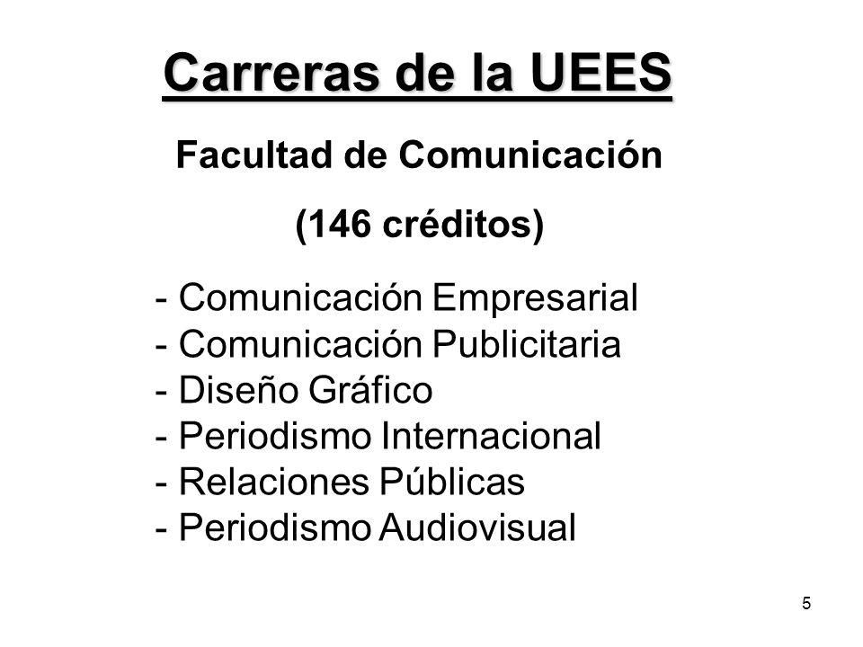 5 Carreras de la UEES Facultad de Comunicación (146 créditos) - Comunicación Empresarial - Comunicación Publicitaria - Diseño Gráfico - Periodismo Int