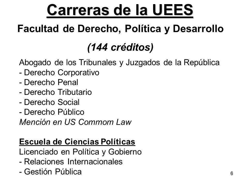 6 Carreras de la UEES Facultad de Derecho, Política y Desarrollo (144 créditos) Abogado de los Tribunales y Juzgados de la República - Derecho Corpora