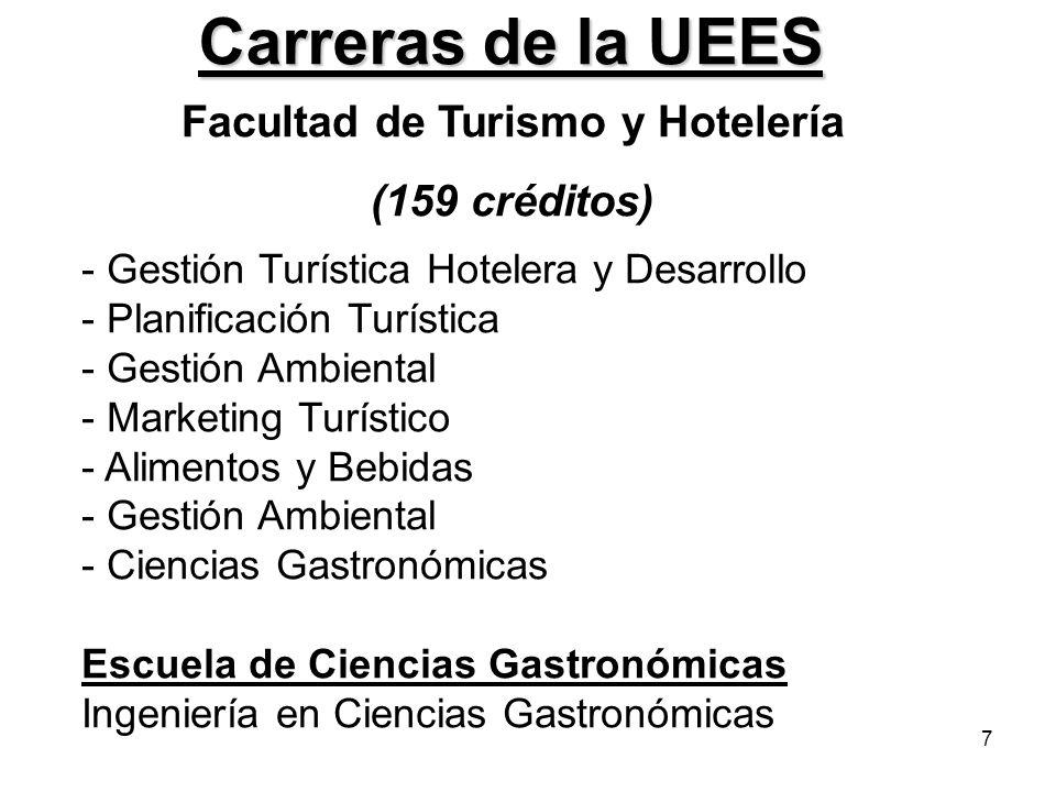 7 Carreras de la UEES Facultad de Turismo y Hotelería (159 créditos) - Gestión Turística Hotelera y Desarrollo - Planificación Turística - Gestión Amb