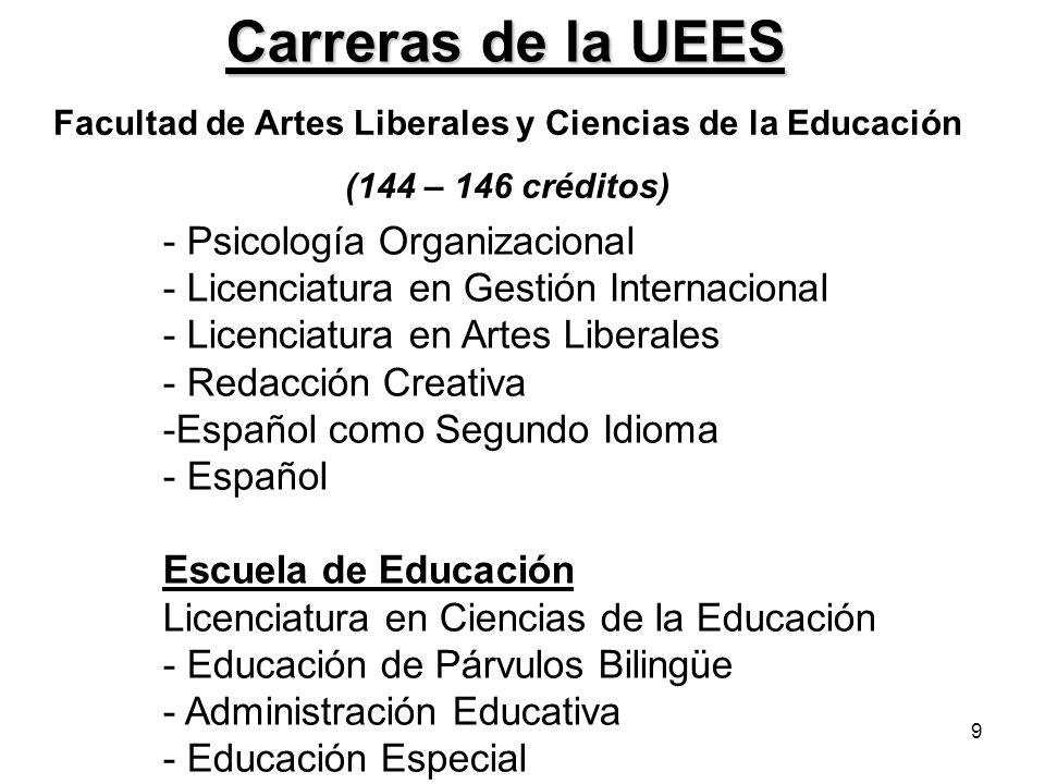 9 Carreras de la UEES Facultad de Artes Liberales y Ciencias de la Educación (144 – 146 créditos) - Psicología Organizacional - Licenciatura en Gestió