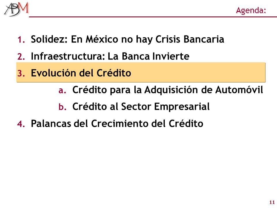 11 Agenda: 1. Solidez: En México no hay Crisis Bancaria 2. Infraestructura: La Banca Invierte 3. Evolución del Crédito a. Crédito para la Adquisición