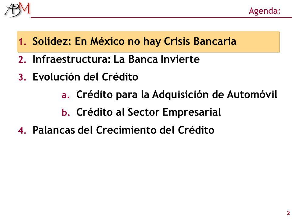 2 Agenda: 1. Solidez: En México no hay Crisis Bancaria 2. Infraestructura: La Banca Invierte 3. Evolución del Crédito a. Crédito para la Adquisición d