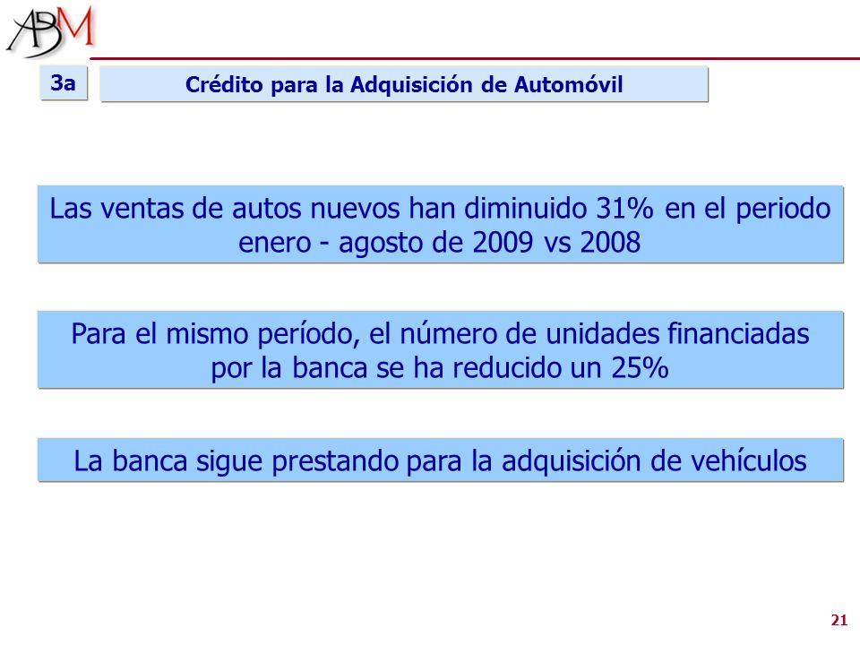 21 Las ventas de autos nuevos han diminuido 31% en el periodo enero - agosto de 2009 vs 2008 Para el mismo período, el número de unidades financiadas