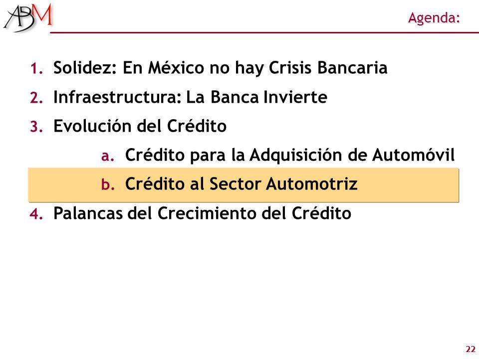 22 Agenda: 1. Solidez: En México no hay Crisis Bancaria 2. Infraestructura: La Banca Invierte 3. Evolución del Crédito a. Crédito para la Adquisición