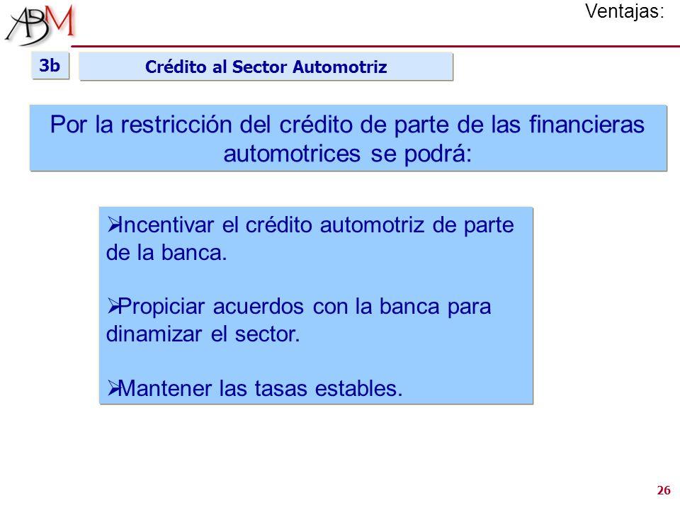 26 Por la restricción del crédito de parte de las financieras automotrices se podrá: Incentivar el crédito automotriz de parte de la banca. Propiciar