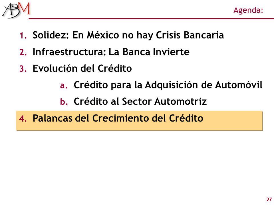 27 Agenda: 1. Solidez: En México no hay Crisis Bancaria 2. Infraestructura: La Banca Invierte 3. Evolución del Crédito a. Crédito para la Adquisición