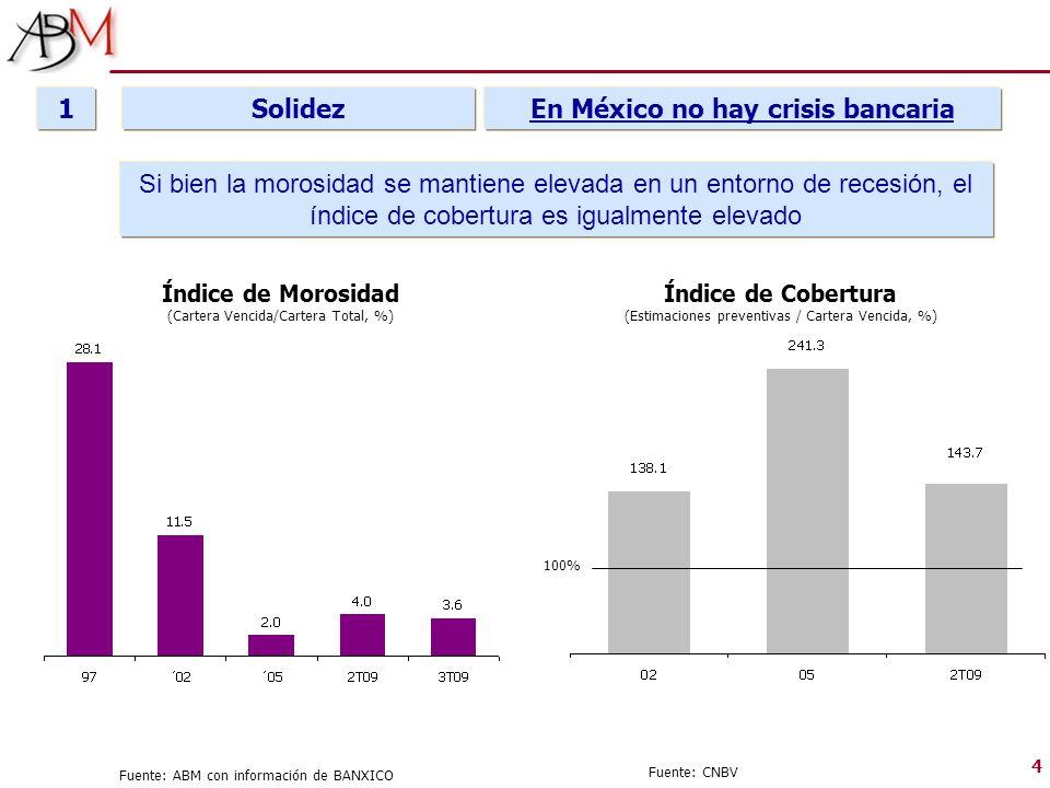 4 Fuente: ABM con información de BANXICO Índice de Morosidad (Cartera Vencida/Cartera Total, %) Solidez1 En México no hay crisis bancaria Índice de Co
