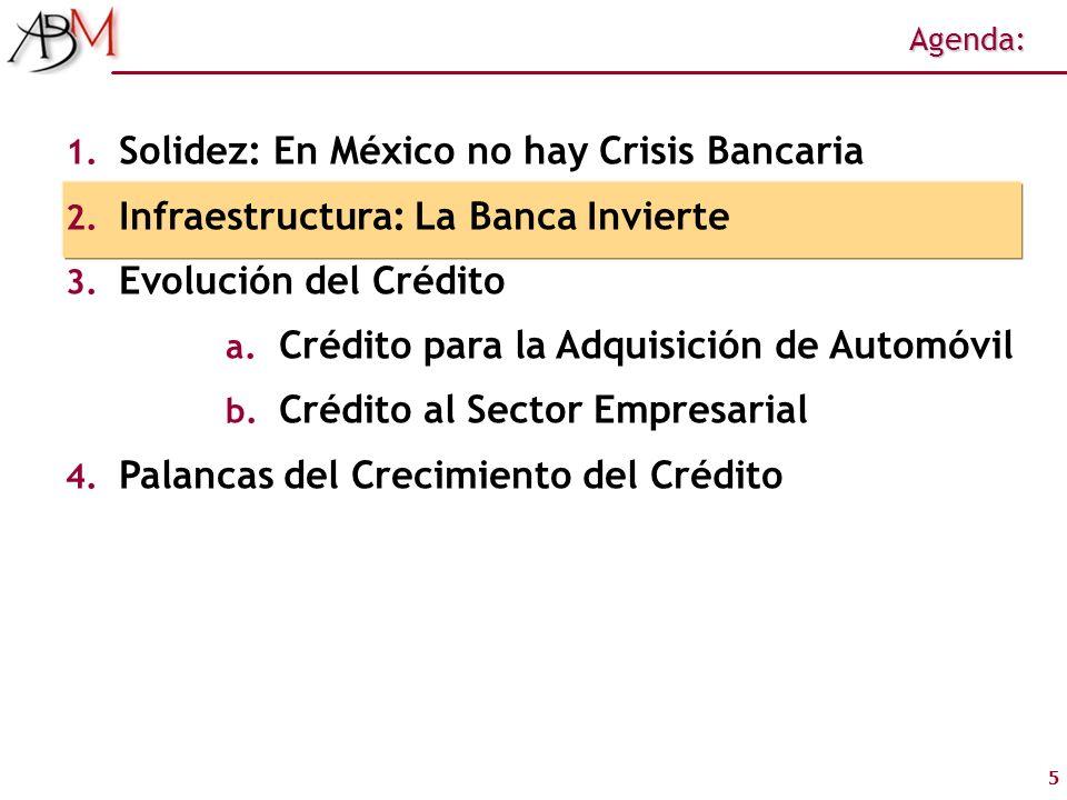 5 Agenda: 1. Solidez: En México no hay Crisis Bancaria 2. Infraestructura: La Banca Invierte 3. Evolución del Crédito a. Crédito para la Adquisición d