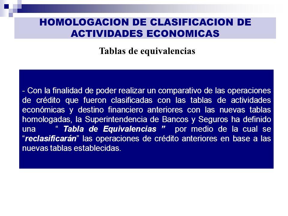 GESTIÓN DE INFORMACIÓN Tablas de equivalencias HOMOLOGACION DE CLASIFICACION DE ACTIVIDADES ECONOMICAS - Con la finalidad de poder realizar un compara