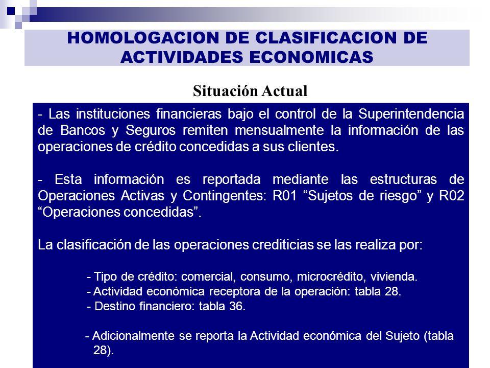 GESTIÓN DE INFORMACIÓN Situación Actual HOMOLOGACION DE CLASIFICACION DE ACTIVIDADES ECONOMICAS - Las instituciones financieras bajo el control de la