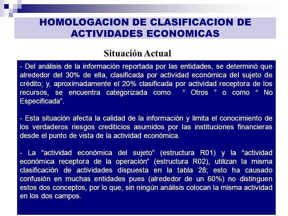 GESTIÓN DE INFORMACIÓN Situación Actual HOMOLOGACION DE CLASIFICACION DE ACTIVIDADES ECONOMICAS - Del análisis de la información reportada por las ent