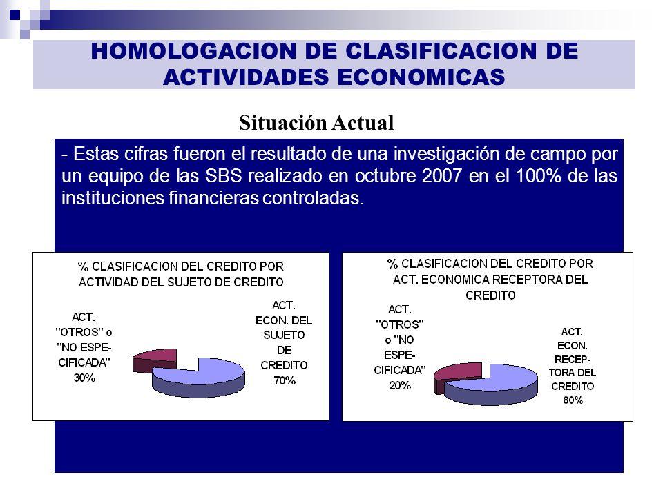 GESTIÓN DE INFORMACIÓN Situación Actual HOMOLOGACION DE CLASIFICACION DE ACTIVIDADES ECONOMICAS - Estas cifras fueron el resultado de una investigació