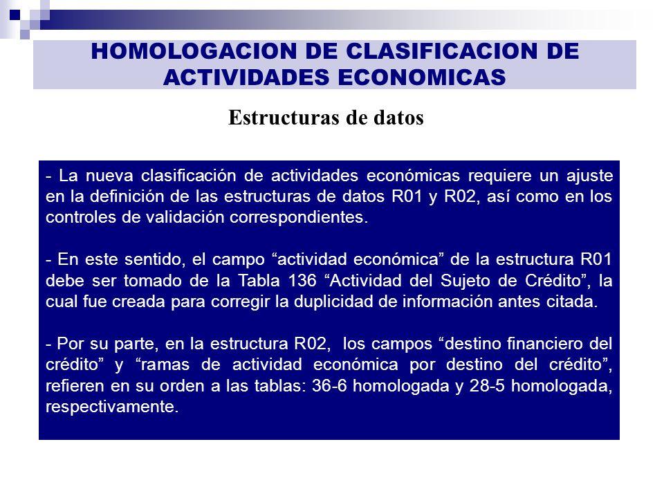 GESTIÓN DE INFORMACIÓN Estructuras de datos HOMOLOGACION DE CLASIFICACION DE ACTIVIDADES ECONOMICAS - La nueva clasificación de actividades económicas