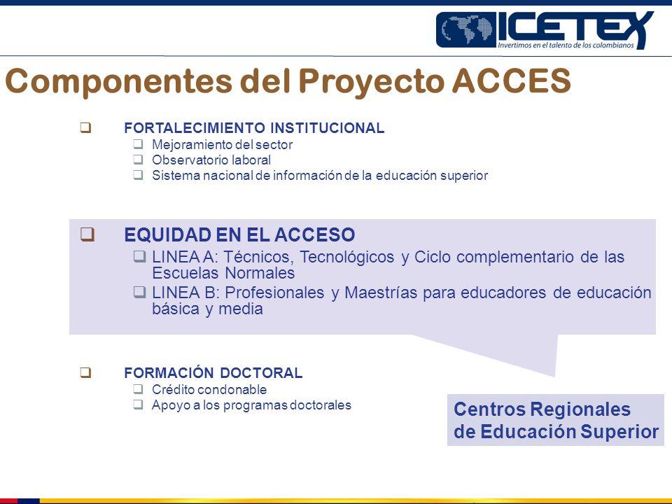 Componentes del Proyecto ACCES FORTALECIMIENTO INSTITUCIONAL Mejoramiento del sector Observatorio laboral Sistema nacional de información de la educac
