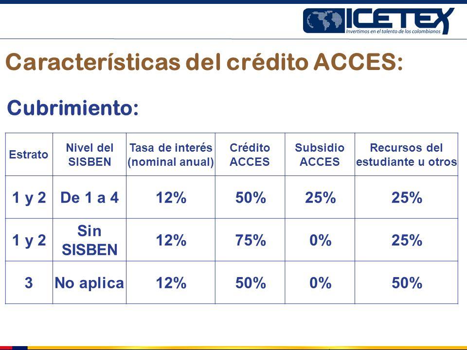 Cubrimiento: Estrato Nivel del SISBEN Tasa de interés (nominal anual) Crédito ACCES Subsidio ACCES Recursos del estudiante u otros 1 y 2De 1 a 412%50%