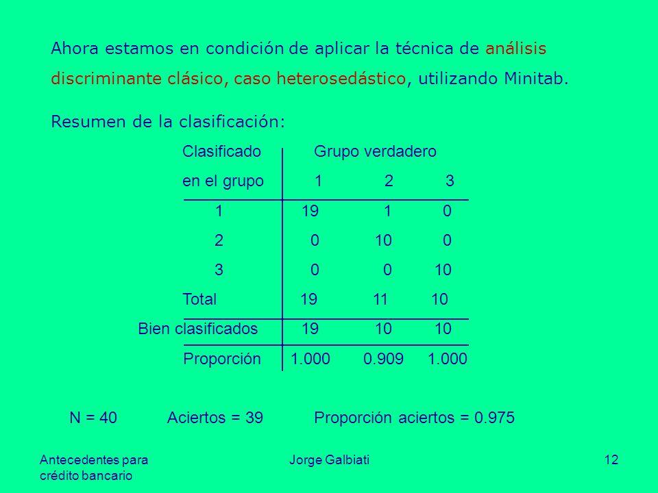 Antecedentes para crédito bancario Jorge Galbiati12 Ahora estamos en condición de aplicar la técnica de análisis discriminante clásico, caso heterosed