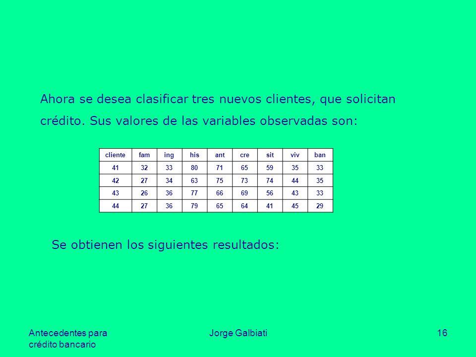 Antecedentes para crédito bancario Jorge Galbiati16 Ahora se desea clasificar tres nuevos clientes, que solicitan crédito. Sus valores de las variable